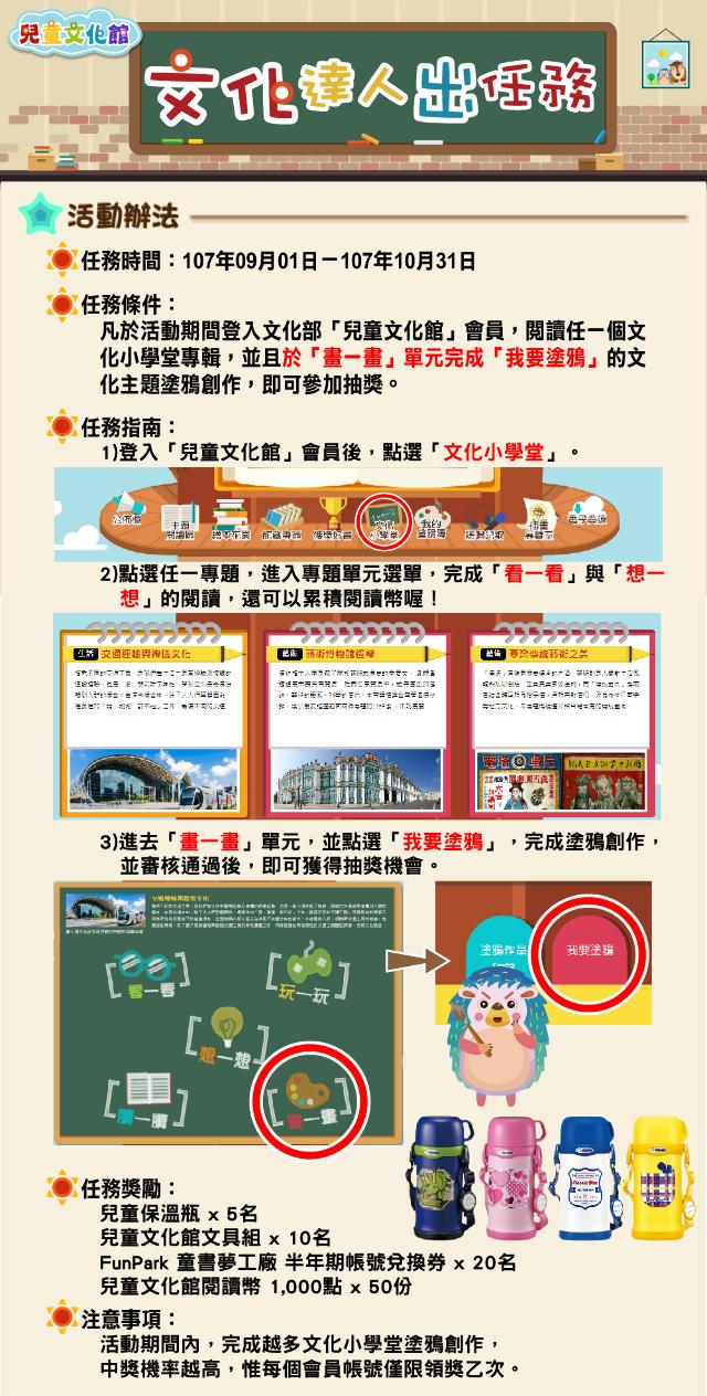 (即日起至10月31日止)完成兒童文化館【文化達人出任務】塗鴉就有機會抽中大獎!
