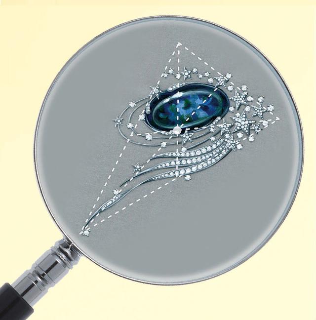 《秒懂珠寶系列》2日驚驗課