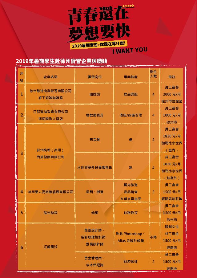 徐州-2019暑期台灣學生實習活動-招募中