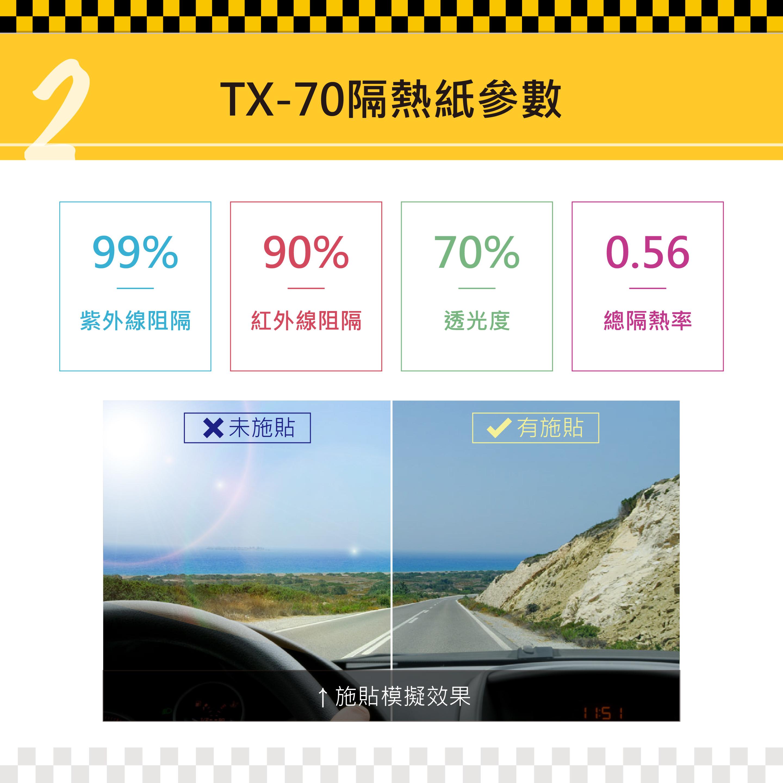 【西曬達人】多元計程車隔熱紙全車施貼方案